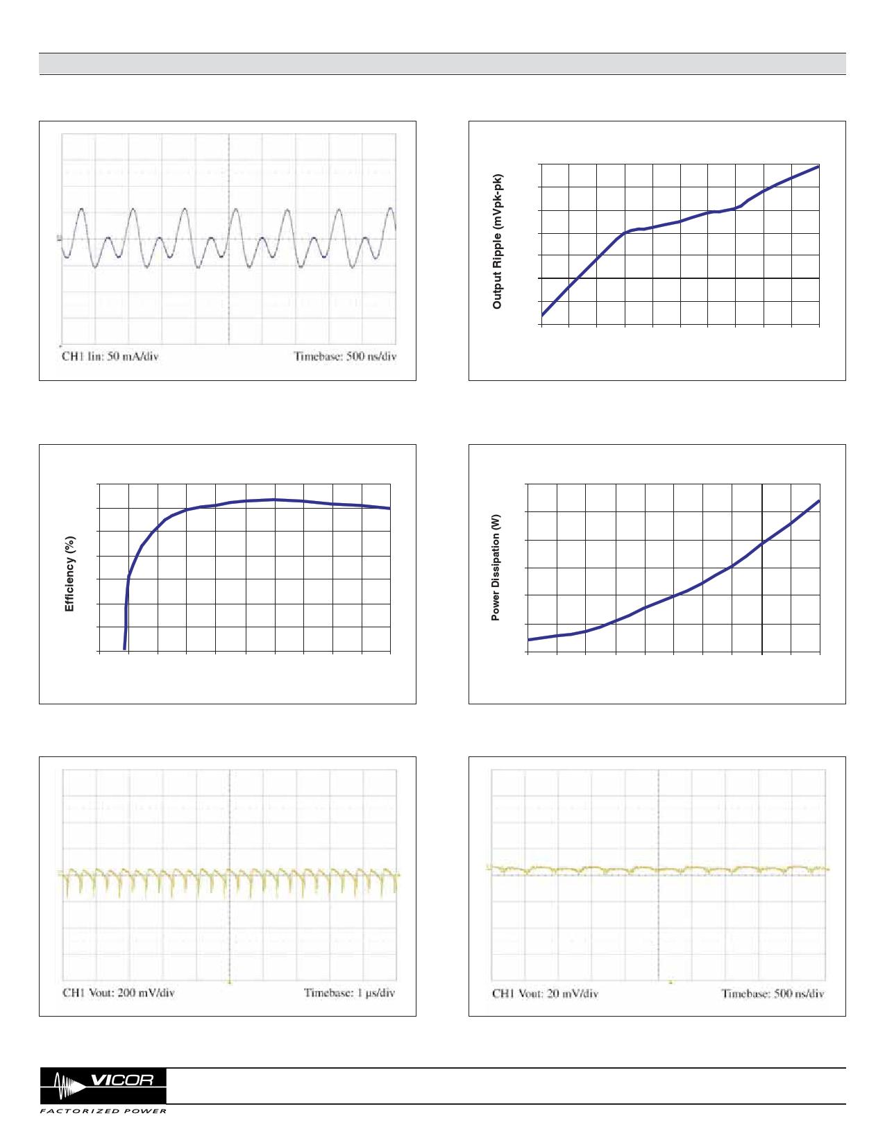 V048F040T050 pdf, ピン配列