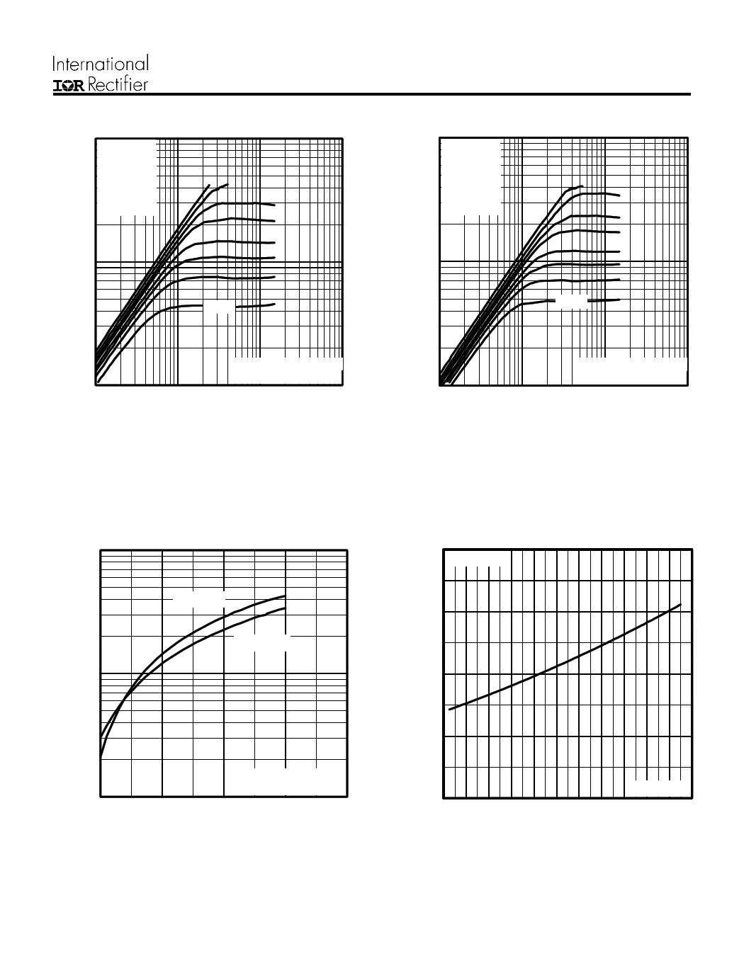 IRL3502S pdf, ピン配列