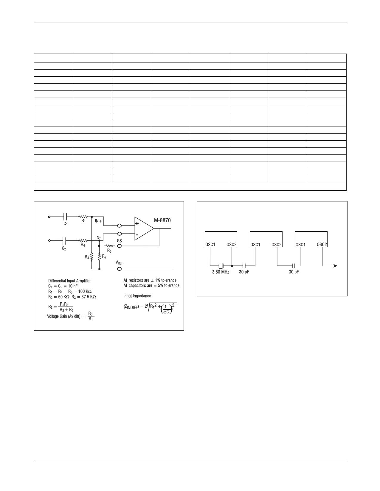 M-8870 pdf, arduino