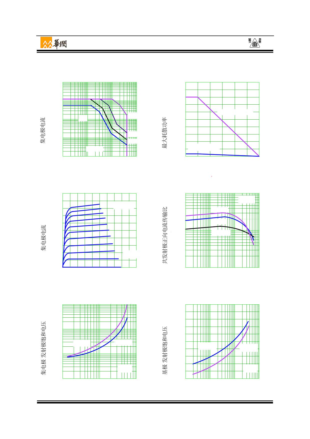 3DD13005F8 pdf, ピン配列