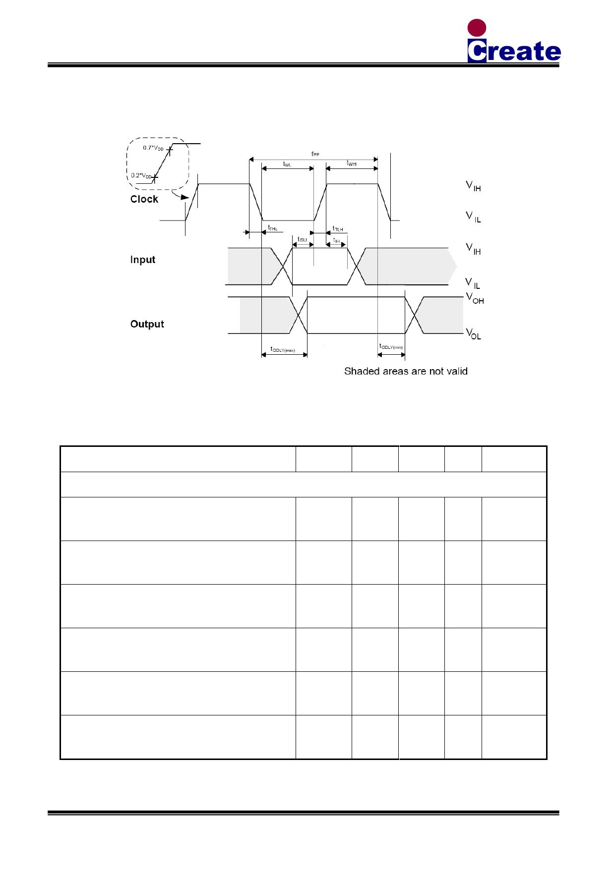 I5141-TG arduino