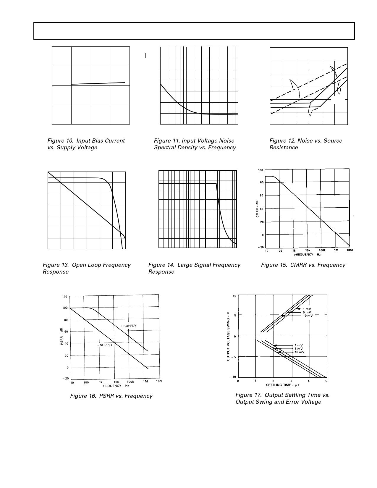 AD546 pdf