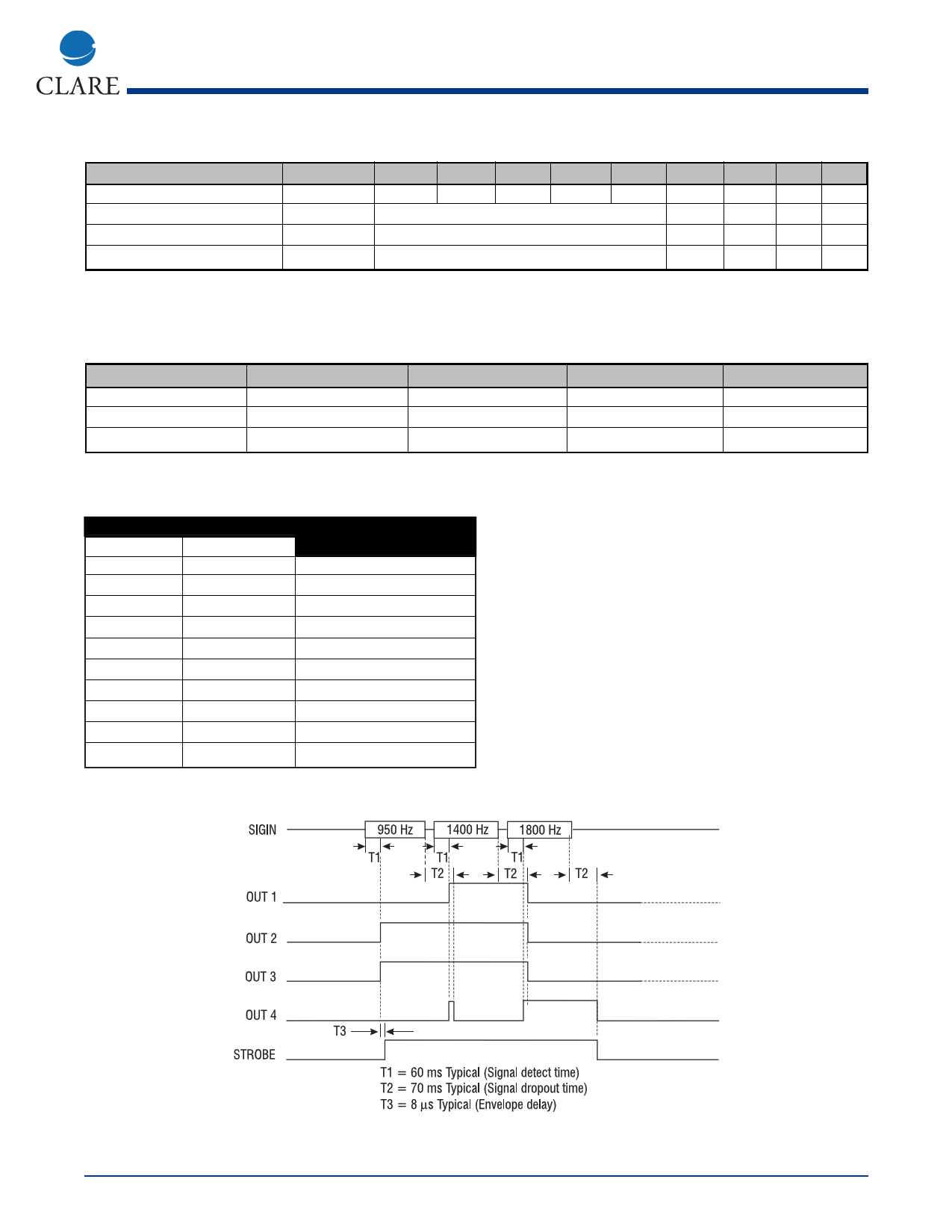 M-985-01S pdf, arduino