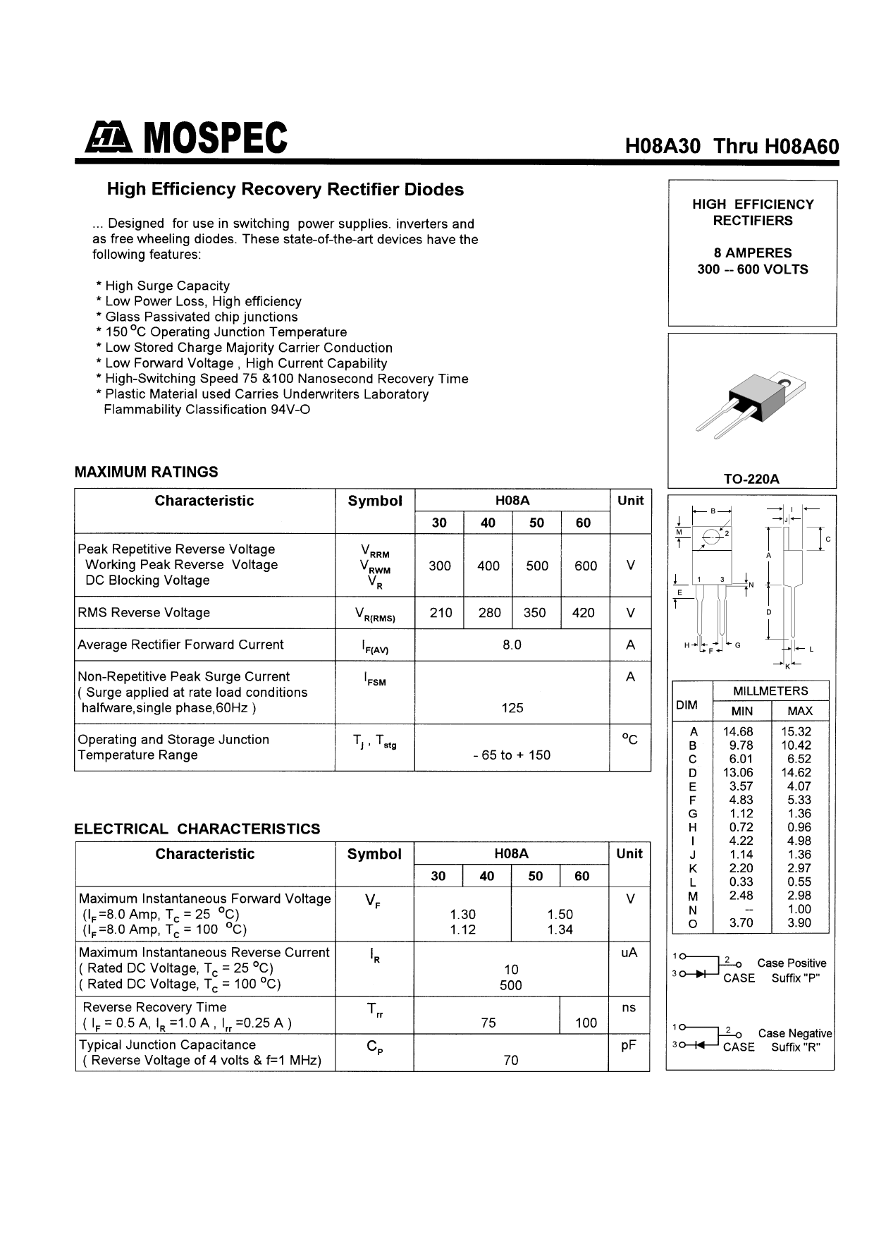 H08A30 Hoja de datos, Descripción, Manual