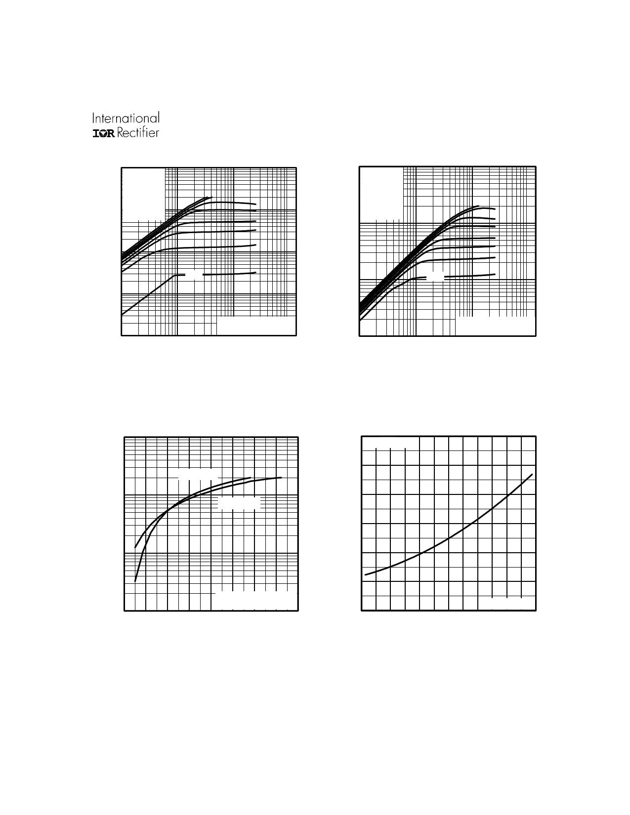IRFZ44VS pdf, ピン配列