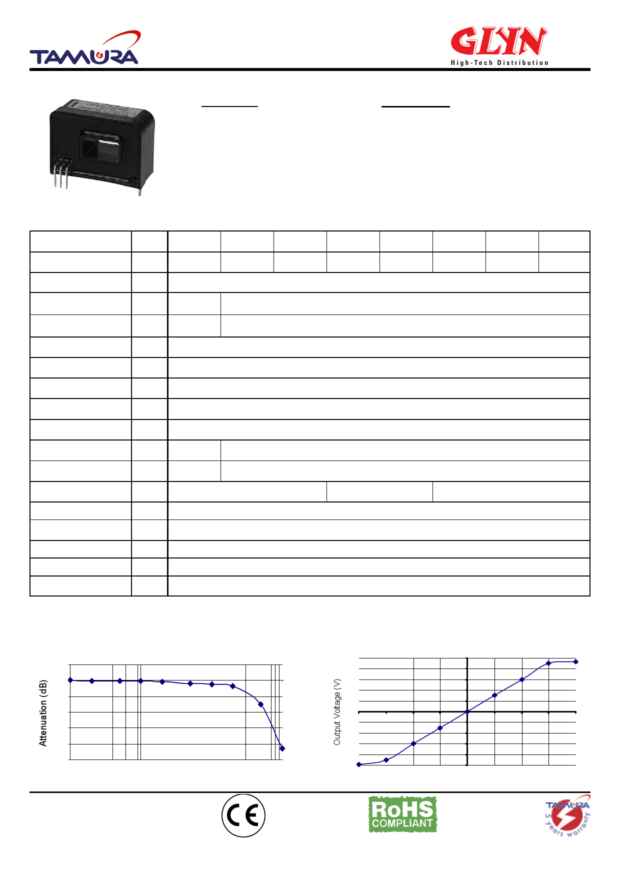 L01Z150S05 دیتاشیت PDF