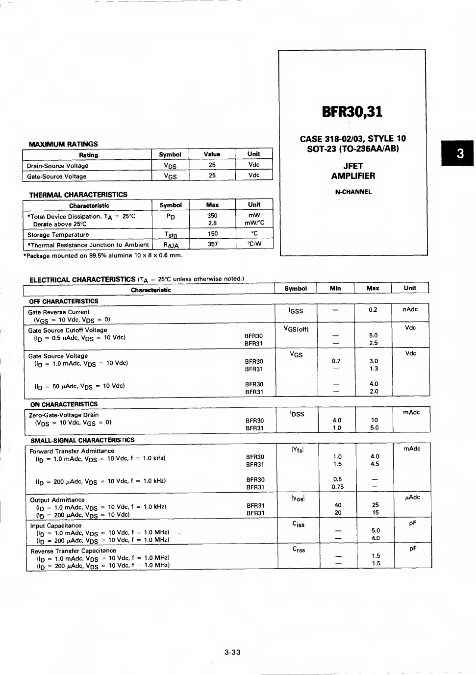 BFR31 데이터시트 및 BFR31 PDF