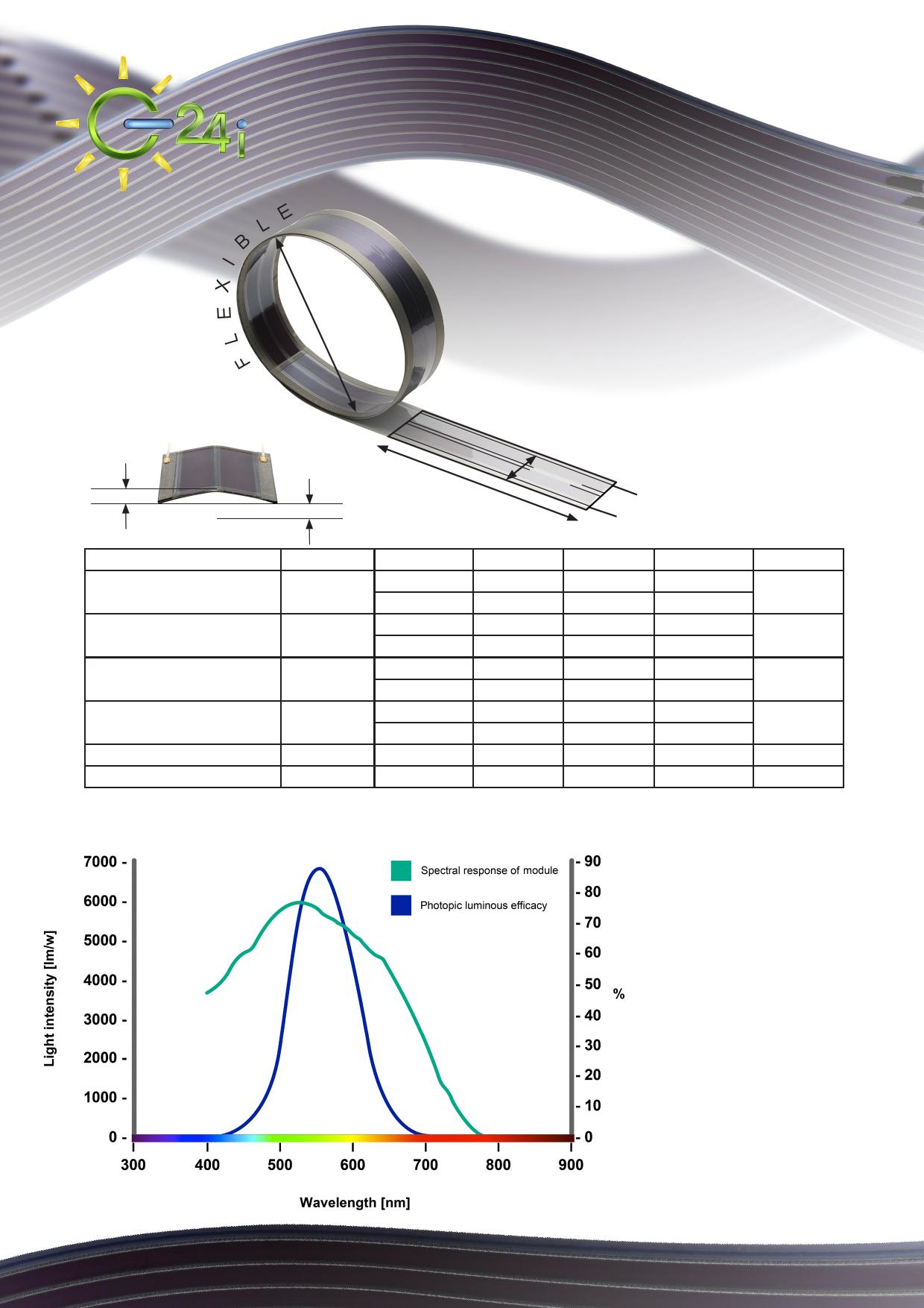G0083 Datasheet, G0083 PDF,ピン配置, 機能