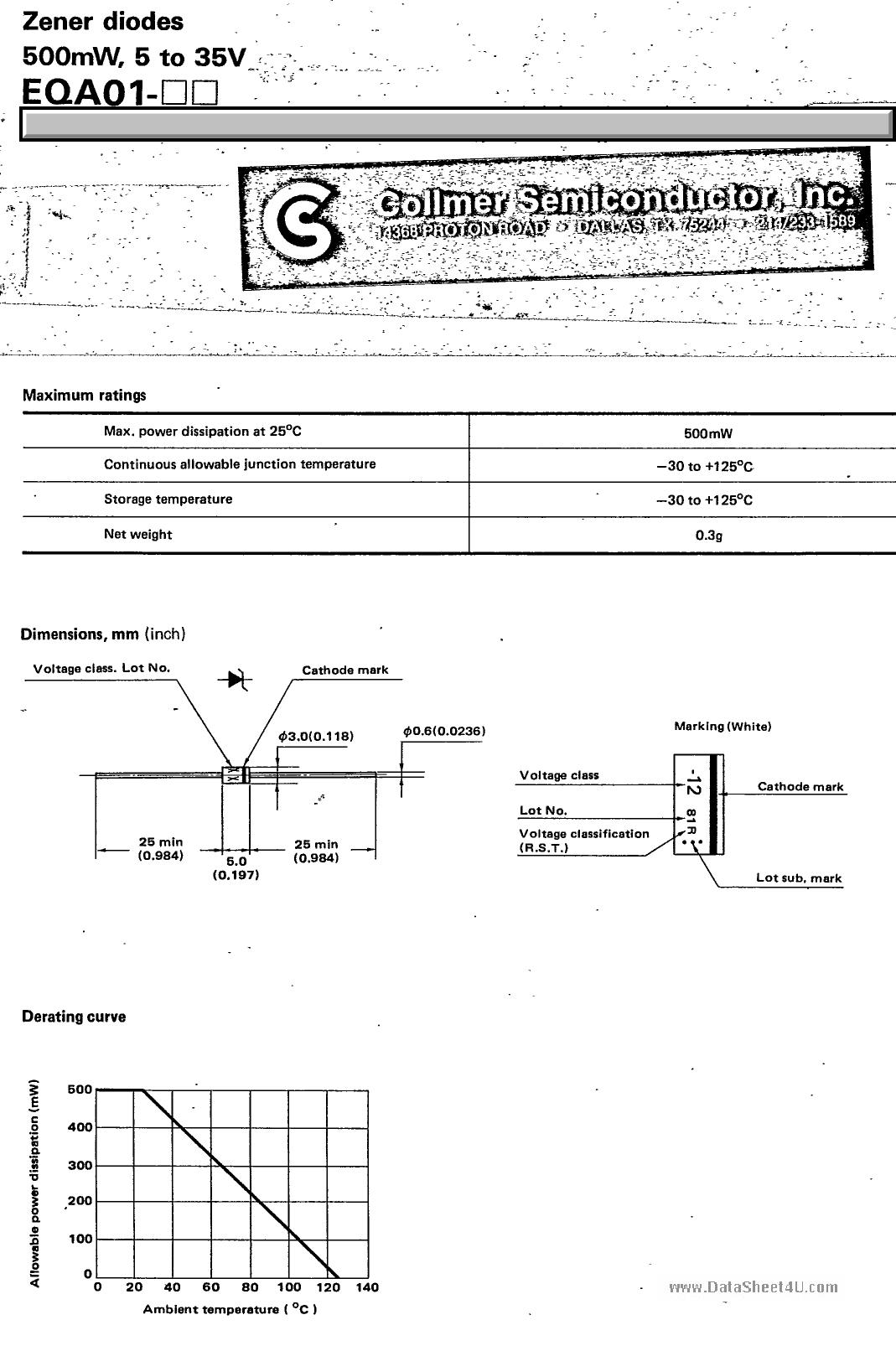 EQA0118R دیتاشیت PDF
