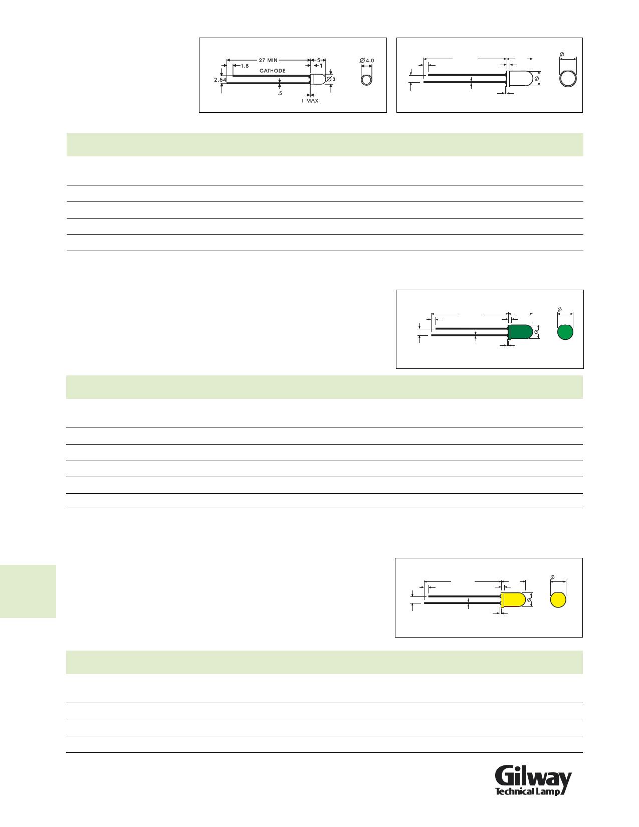 E149-12V دیتاشیت PDF