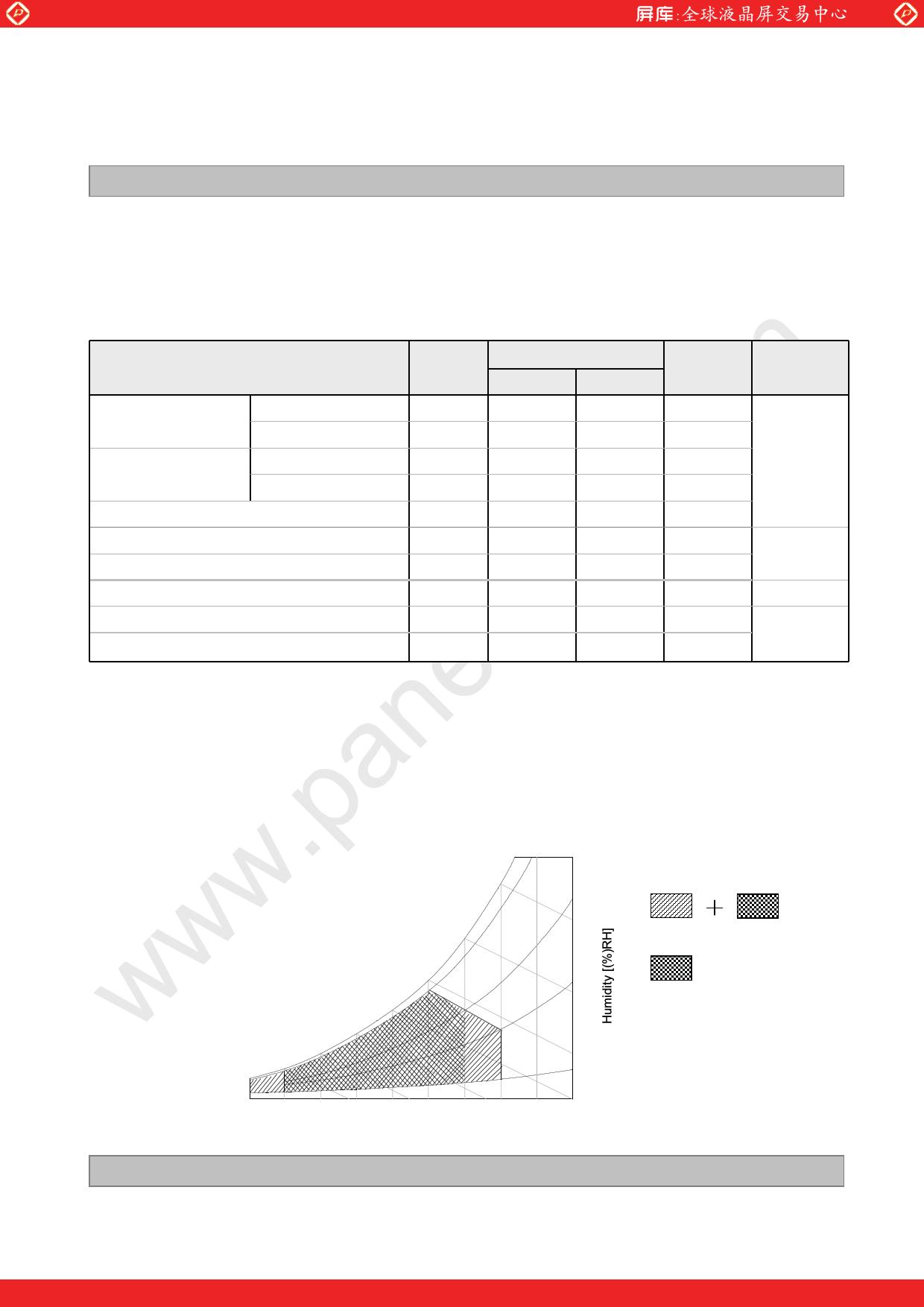 LC320DUE-SFR1 pdf