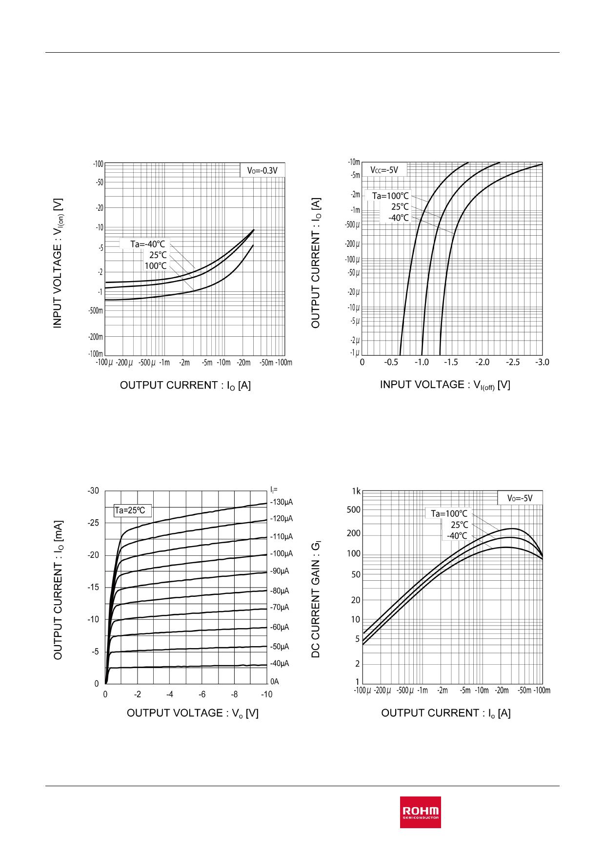 DTA124EKA pdf, 電子部品, 半導体, ピン配列