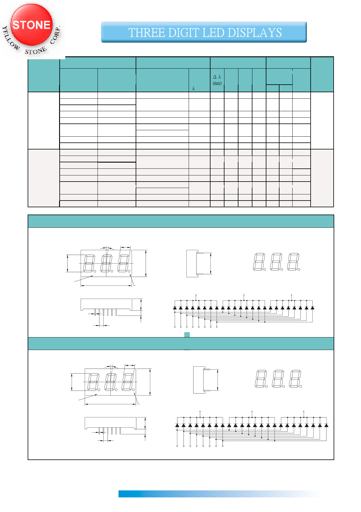 BT-M343RD دیتاشیت PDF