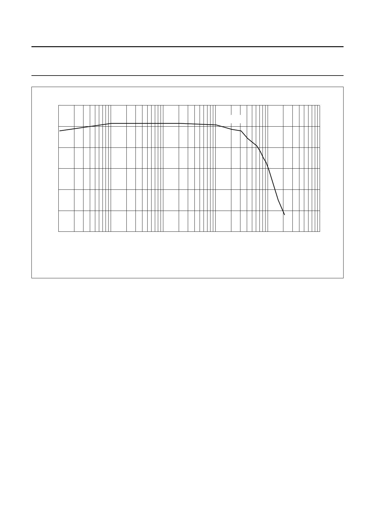 BC550 pdf, 반도체, 판매, 대치품