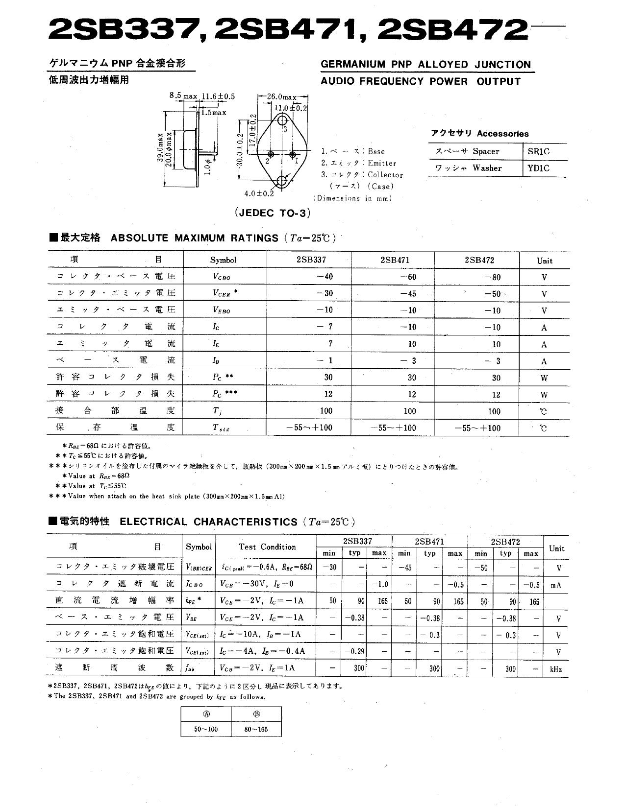 Transistors database