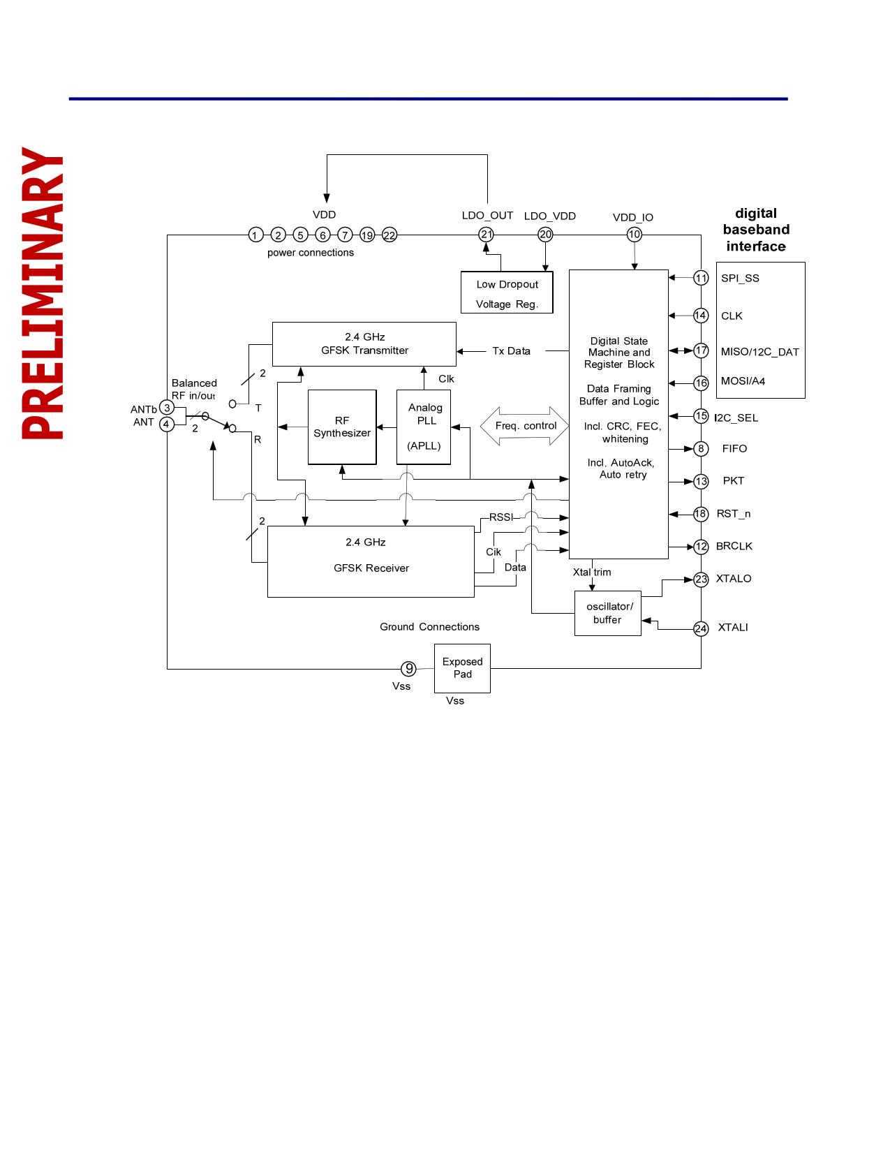 LT8900 pdf schematic