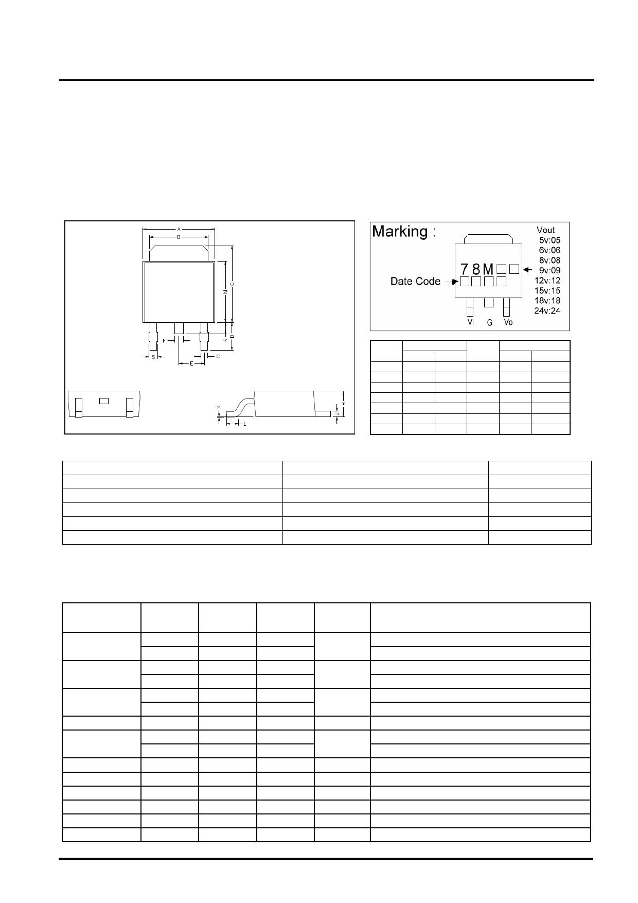 GJ78M15 دیتاشیت PDF