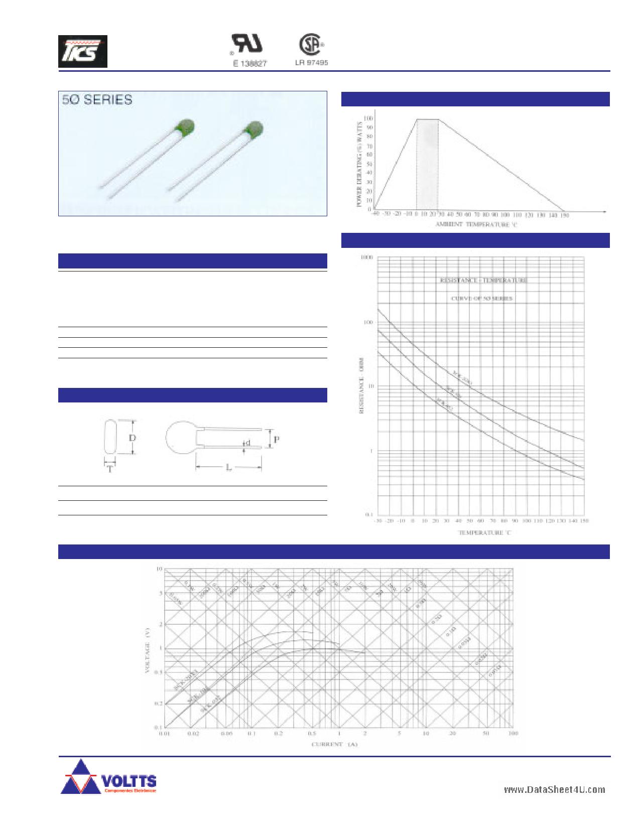 SCK-2R55A Thermistor pdf pinout