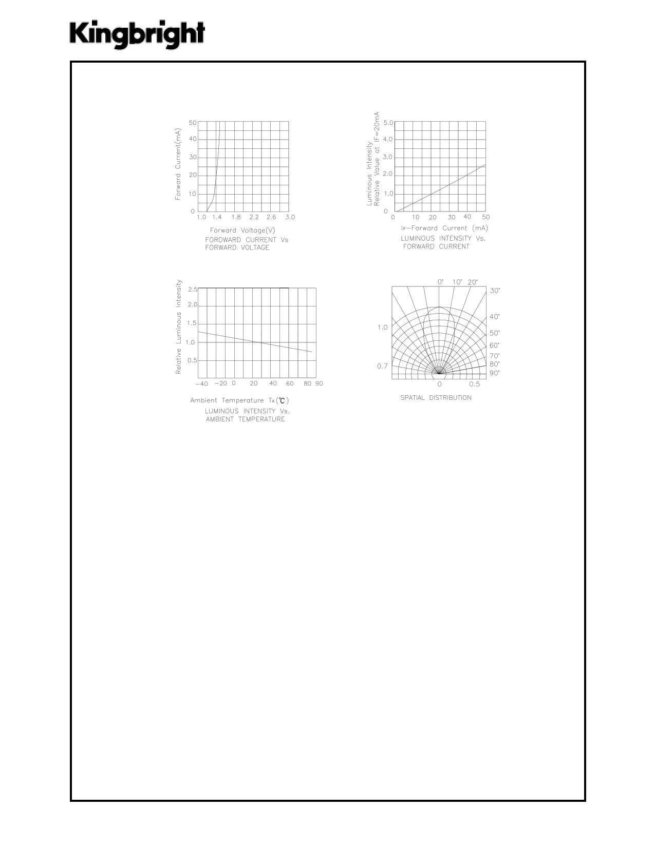 L-34F3C pdf
