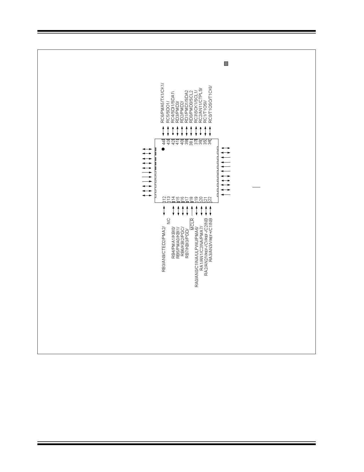 PIC18F46J11 電子部品, 半導体