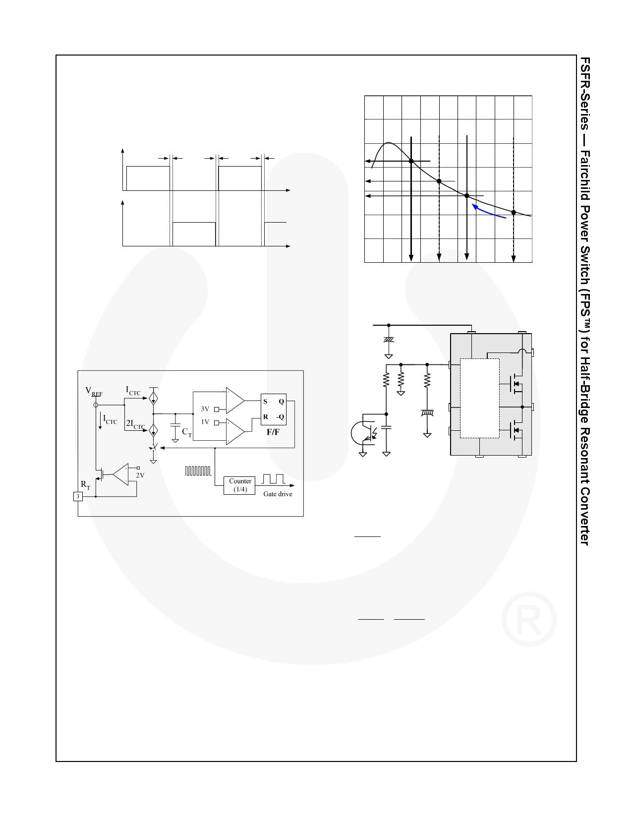 FSFR1800L arduino