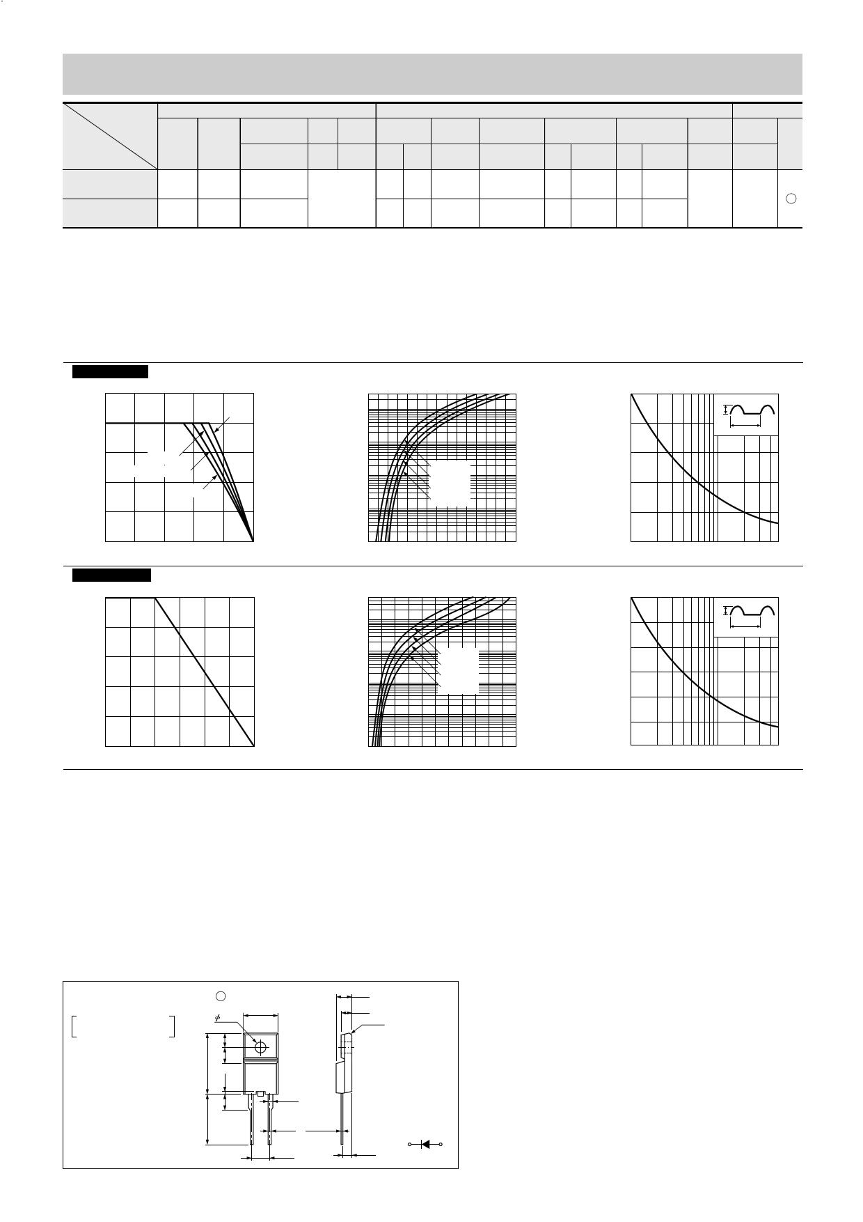 FMGG26S دیتاشیت PDF