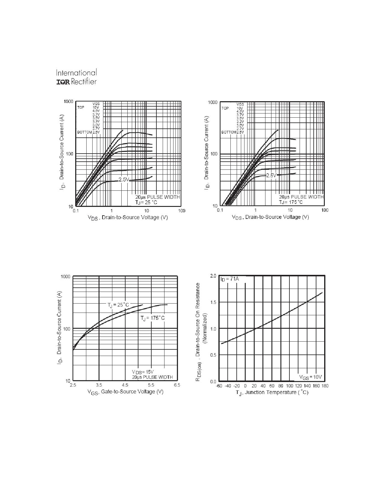IRF3706LPbF pdf, ピン配列