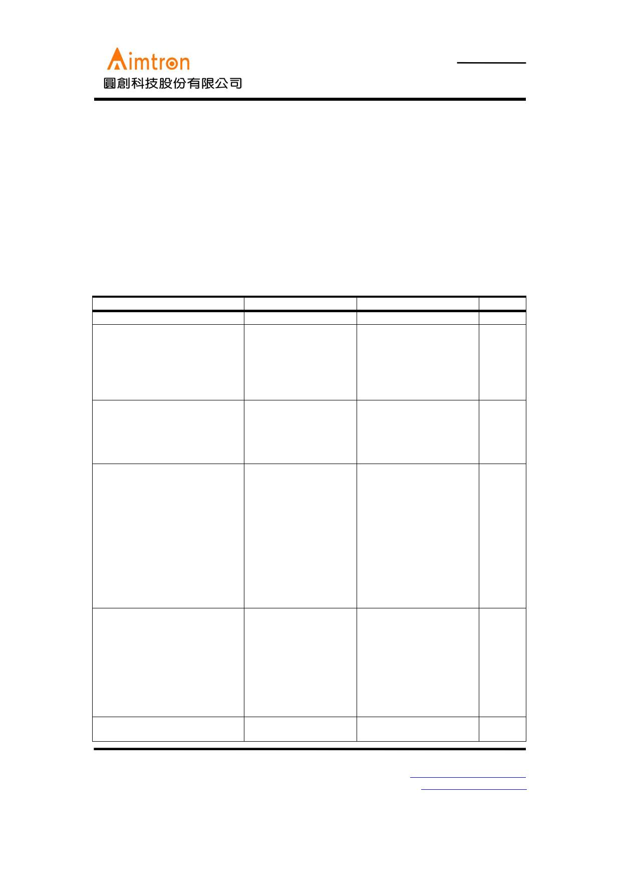 AT1175 pdf, ピン配列