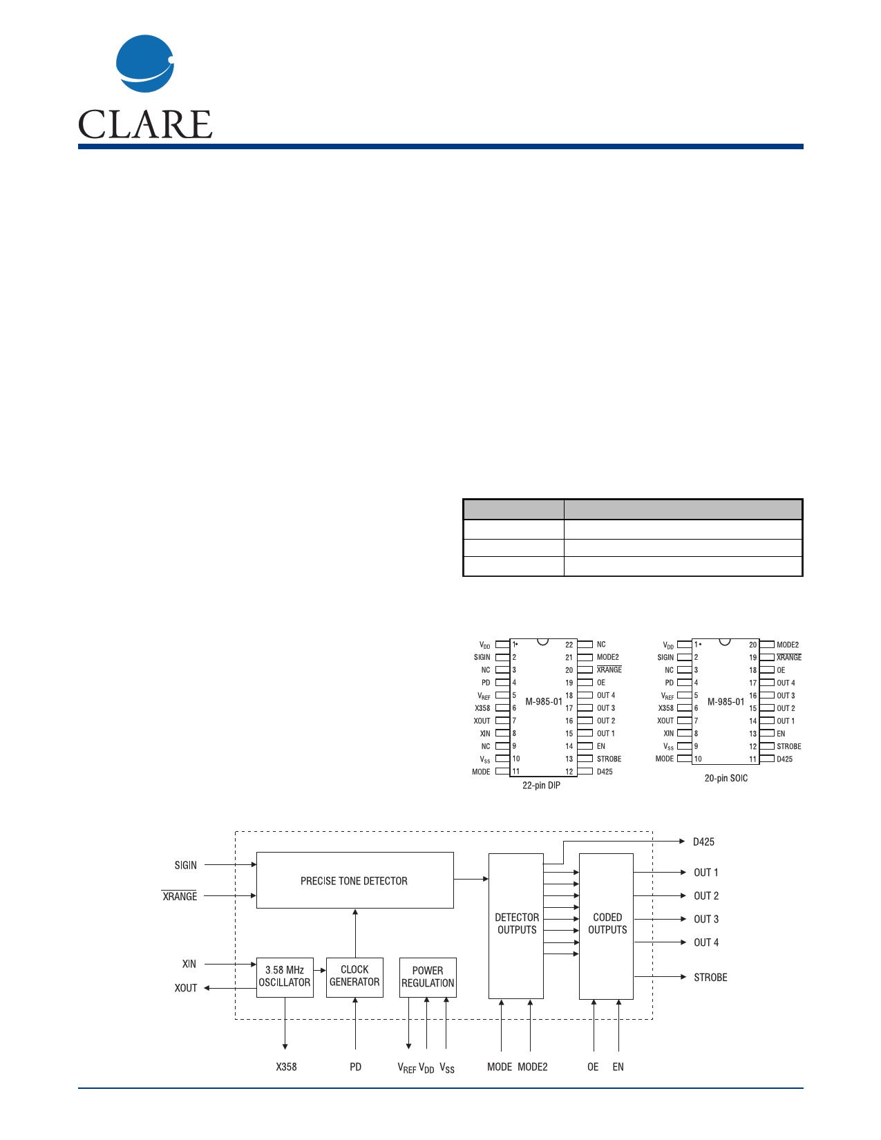 M-985-01 Даташит, Описание, Даташиты