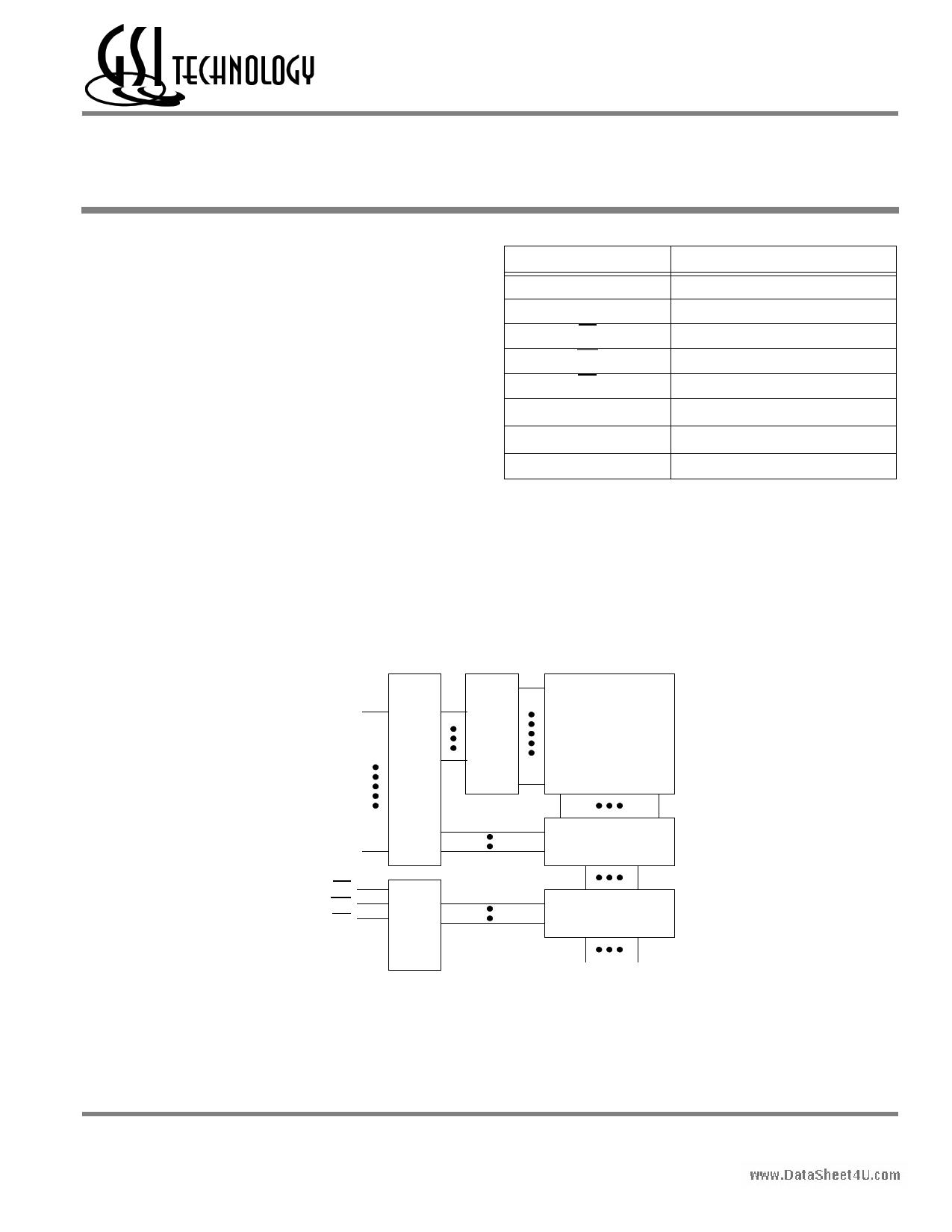 GS78116B دیتاشیت PDF