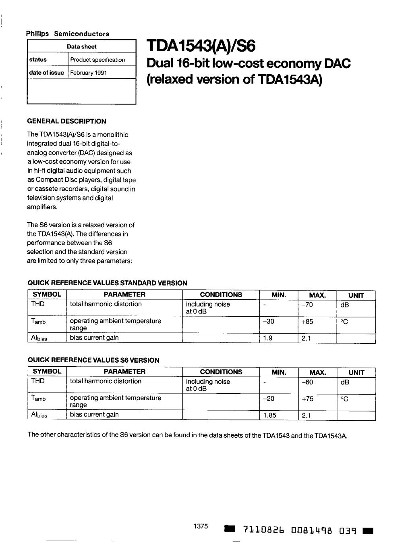 TDA1543A datasheet pinout