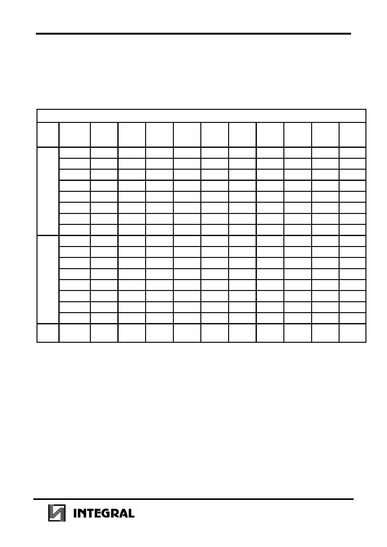IZ7013 pdf, datenblatt