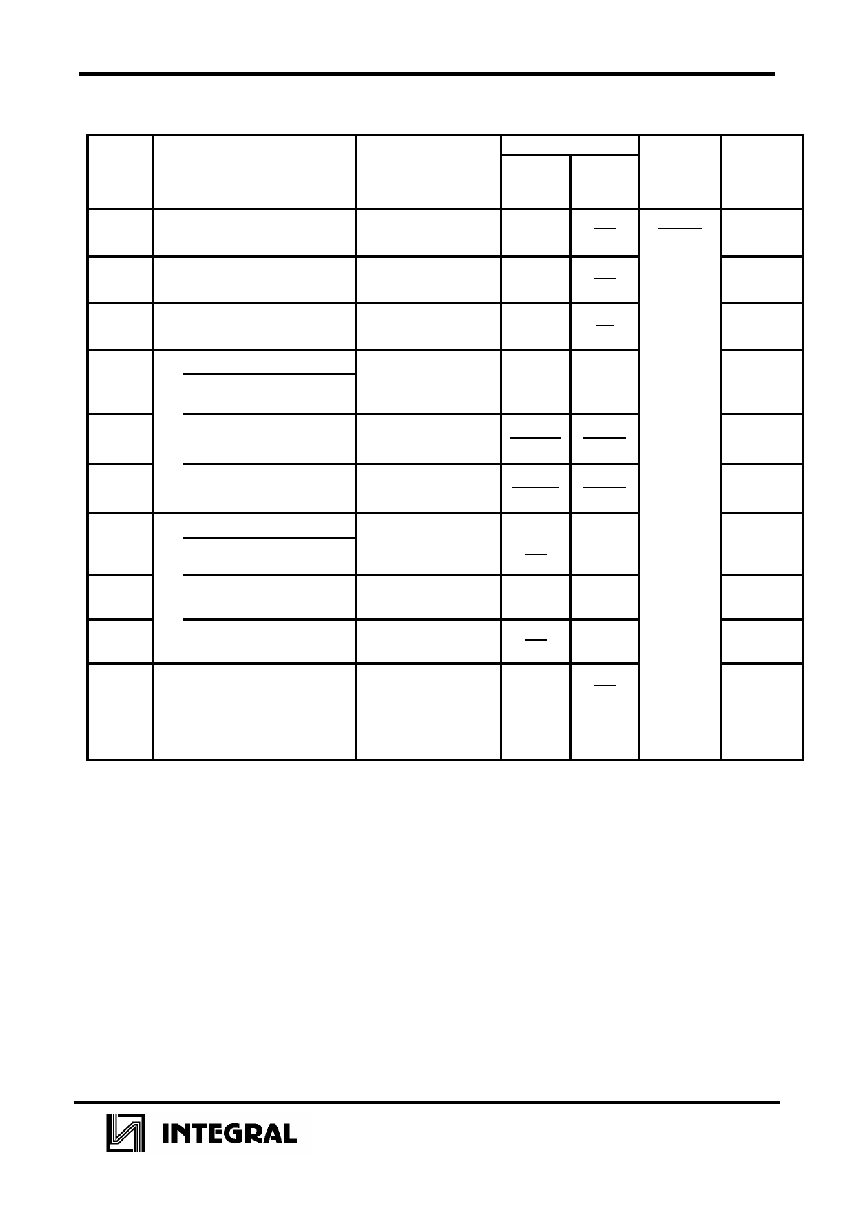 IZ7013 Datasheet, Funktion