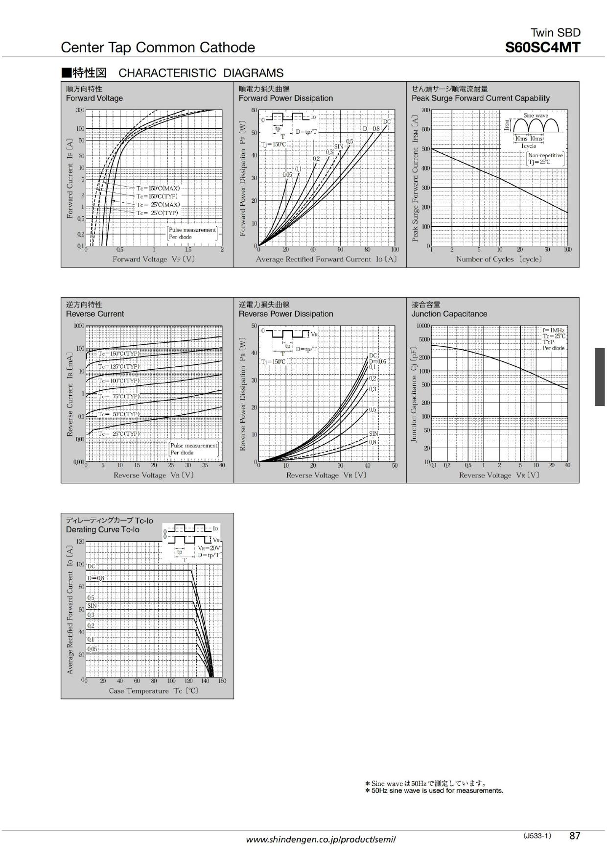 s60sc4mt datasheet pdf   pinout