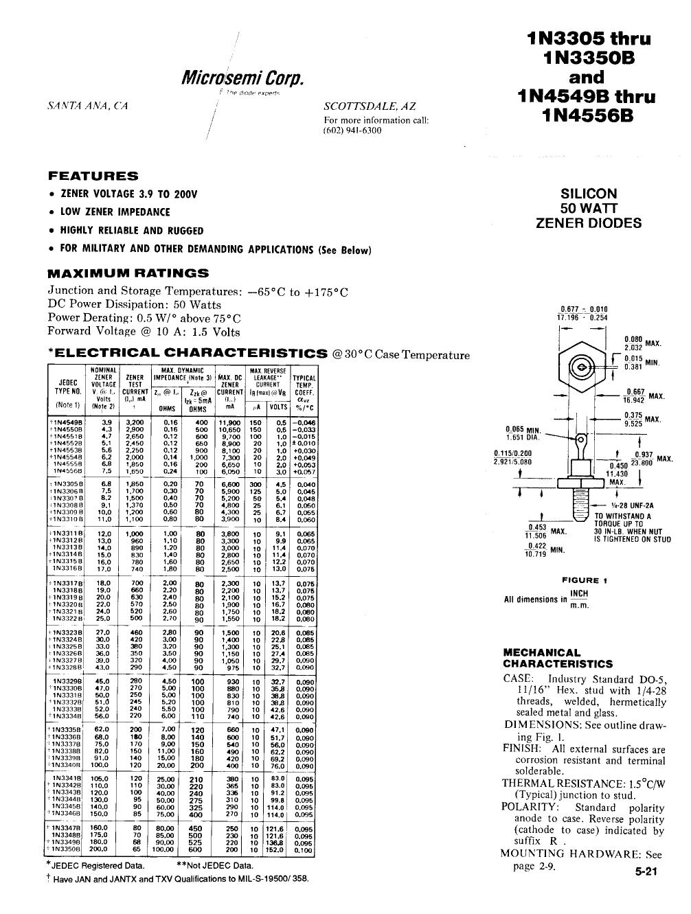 1N3347B دیتاشیت PDF