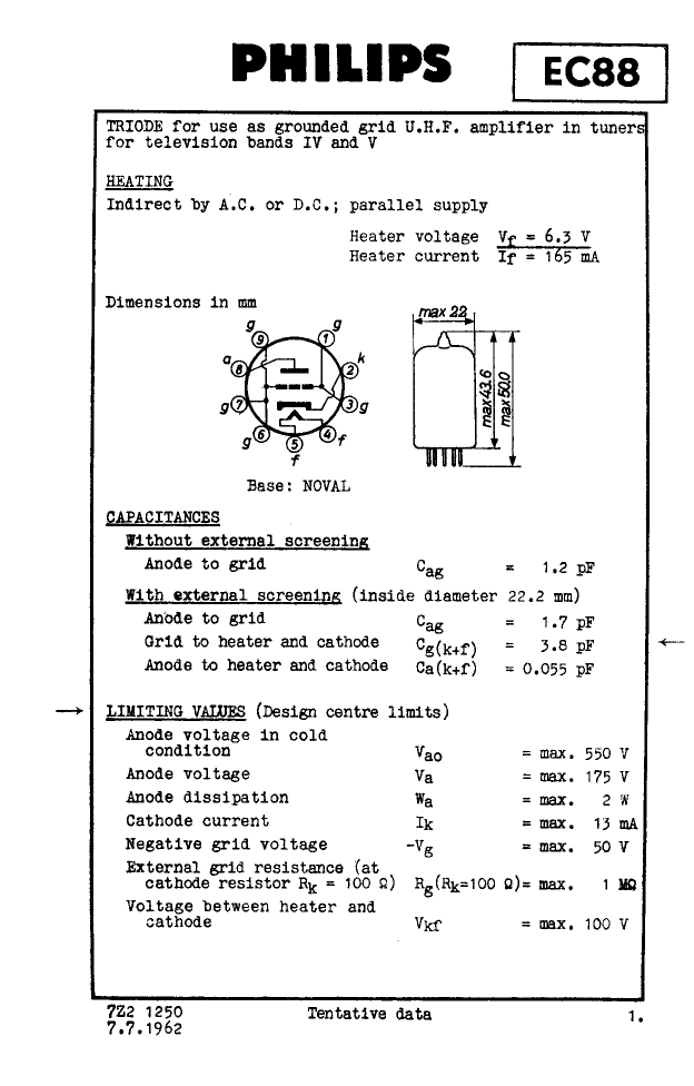 EC88 دیتاشیت PDF