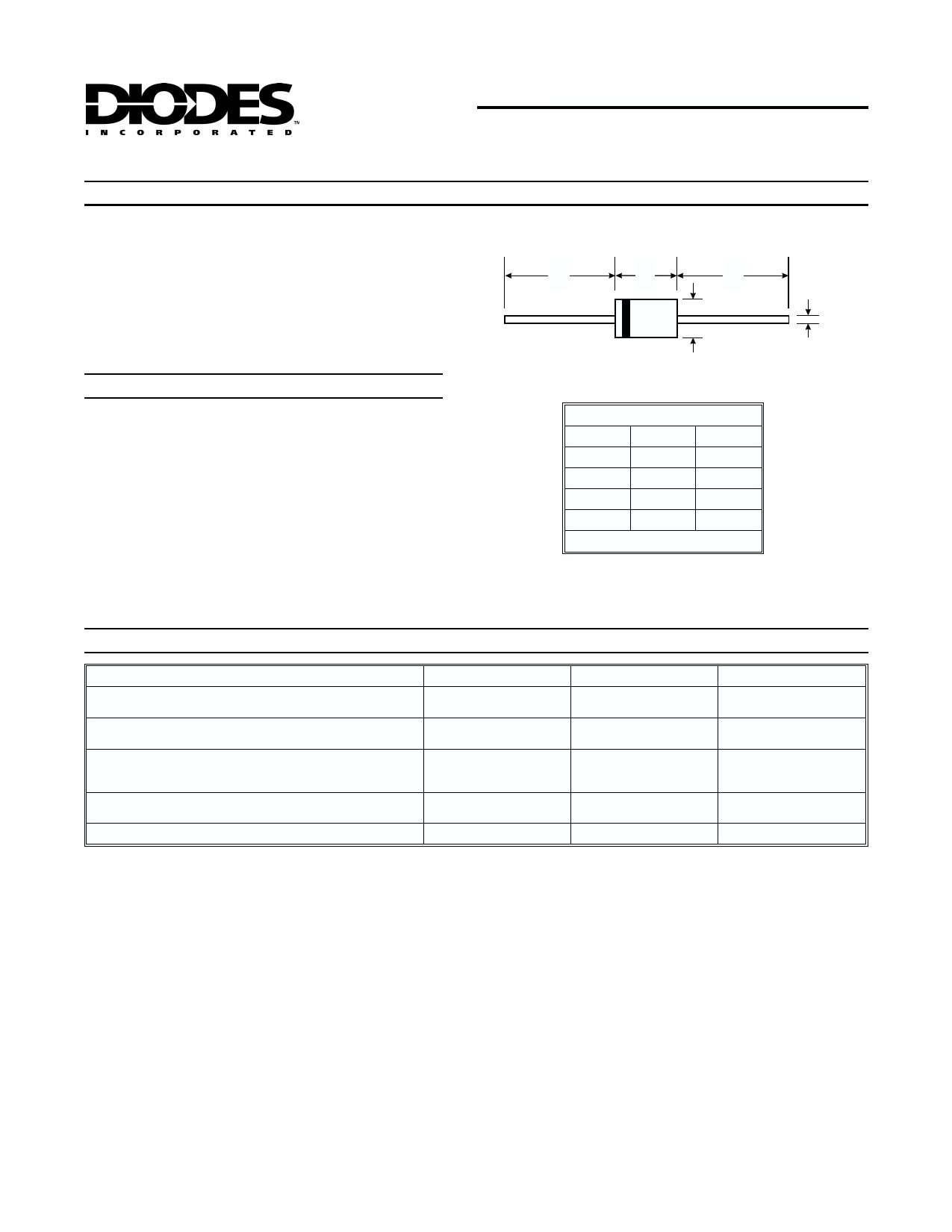SA24A دیتاشیت PDF
