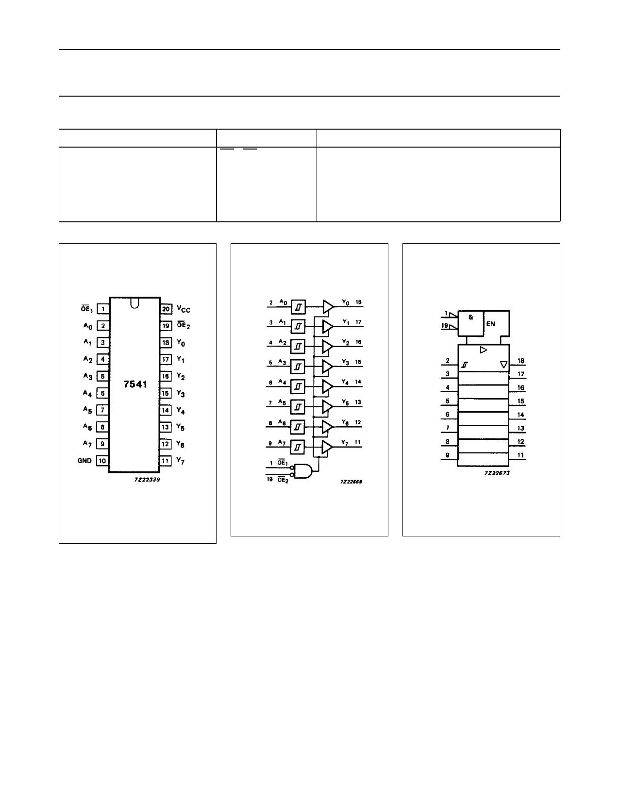 74HC7541 pdf, ピン配列