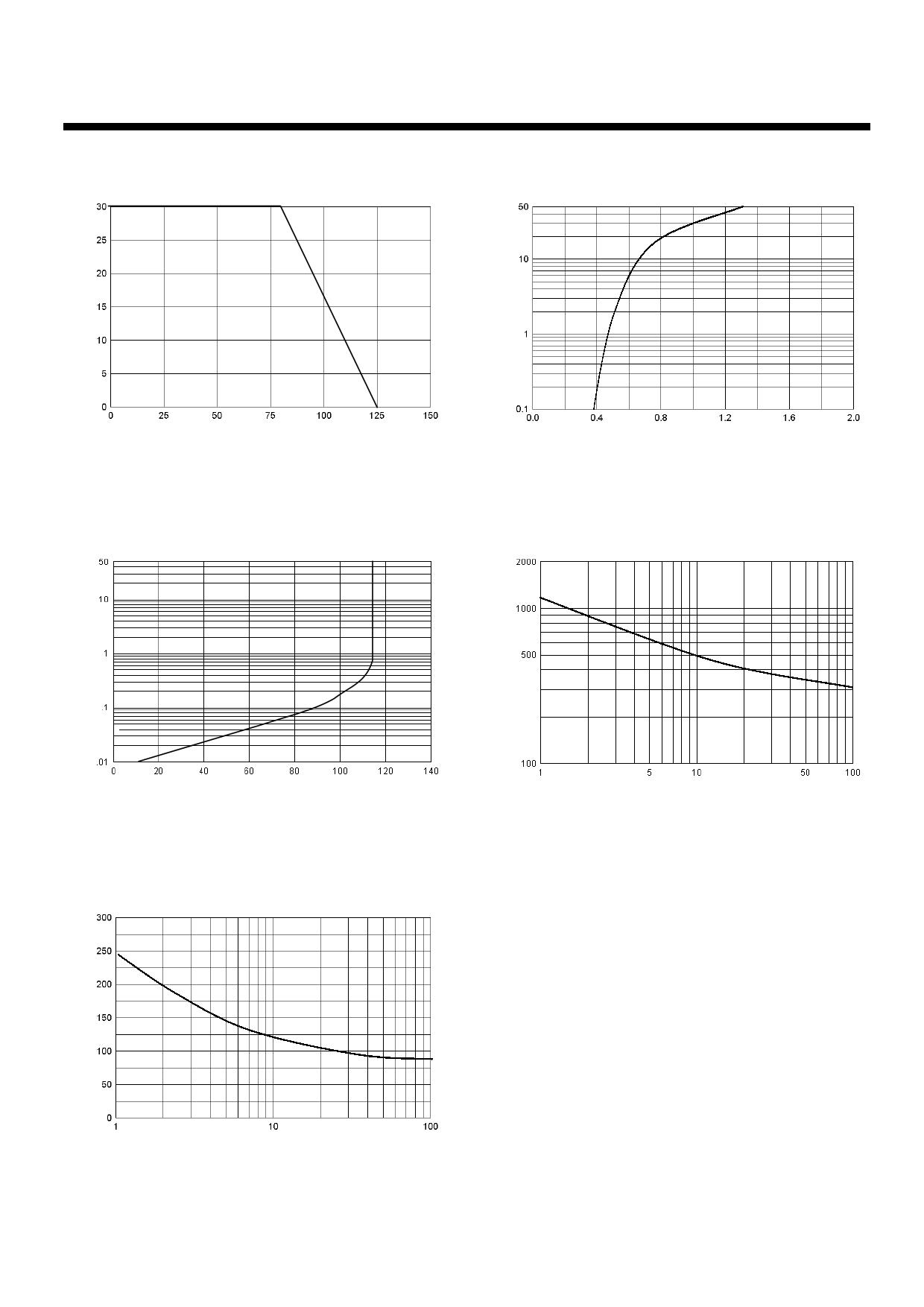S30C100C pdf, equivalent, schematic