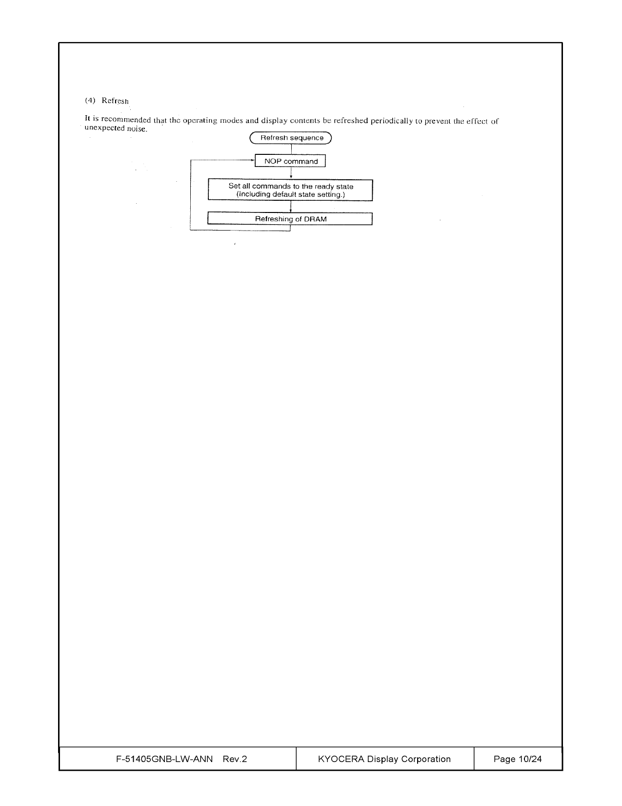 F-51405GNB-LW-ANN arduino