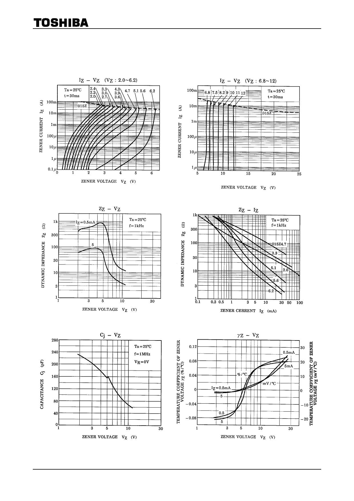015AZ7.5 pdf, 반도체, 판매, 대치품