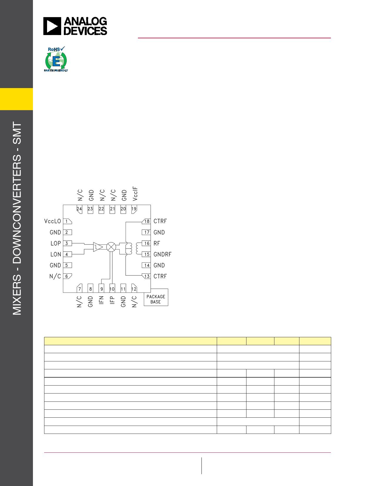 HMC334LP4 دیتاشیت PDF