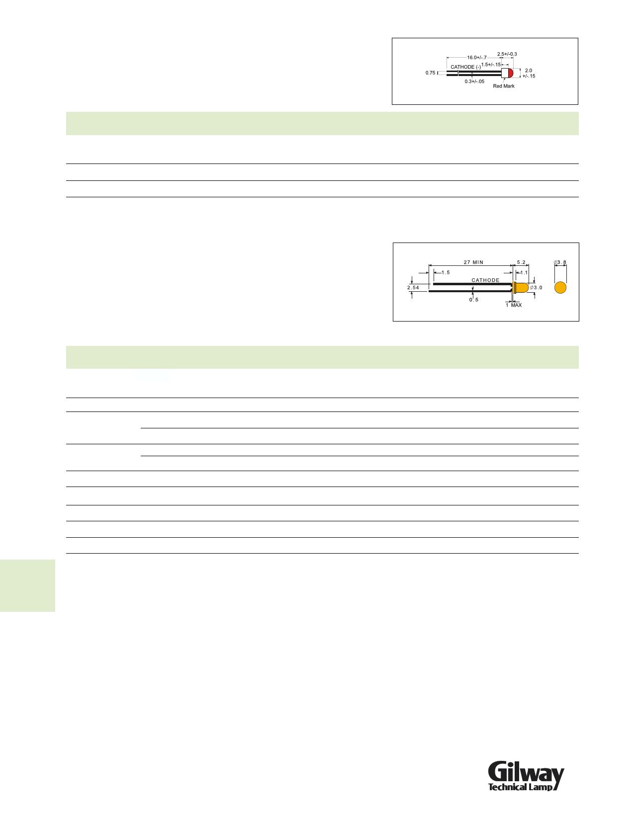E116 Hoja de datos, Descripción, Manual