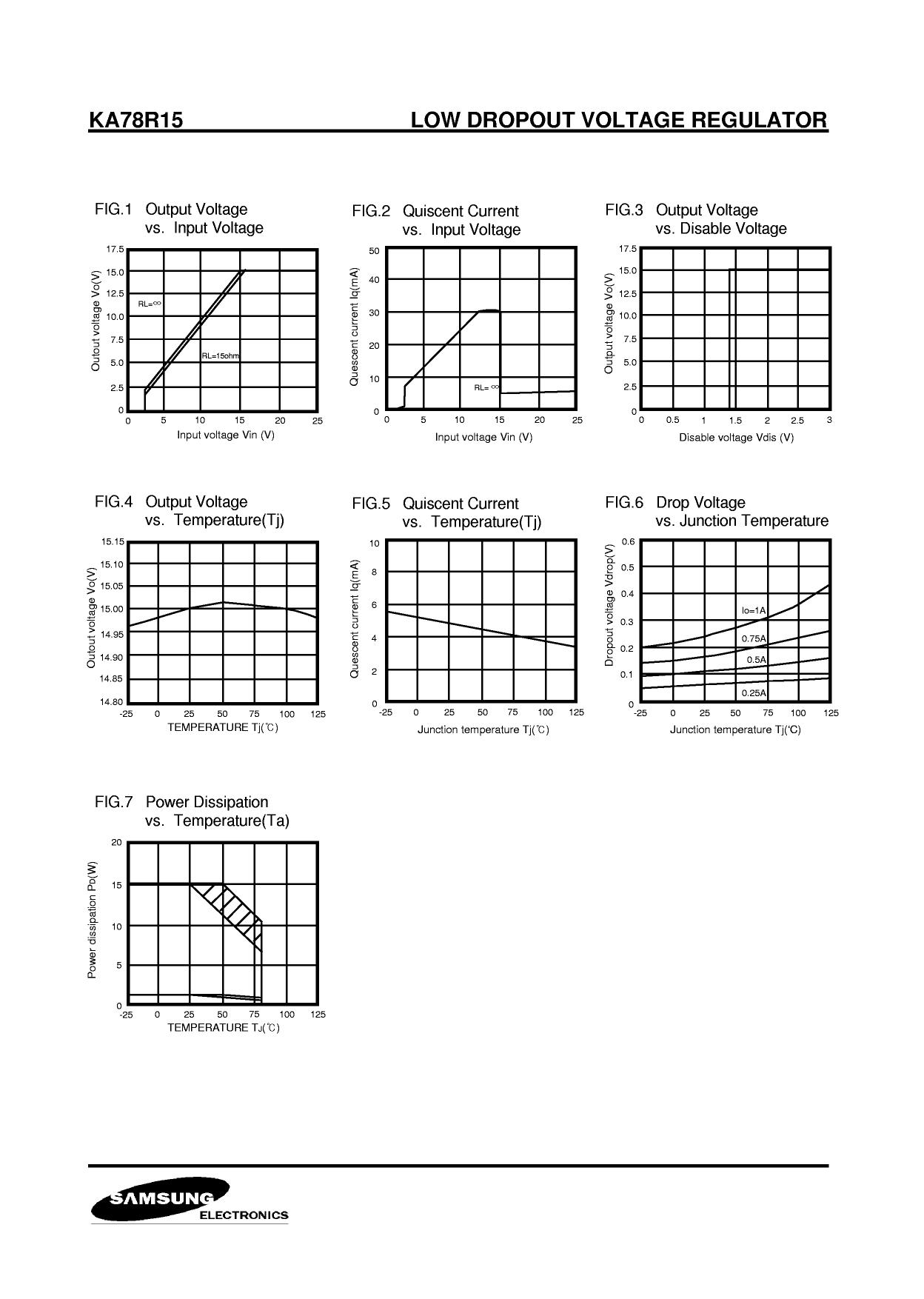 KA78R15 pdf, ピン配列
