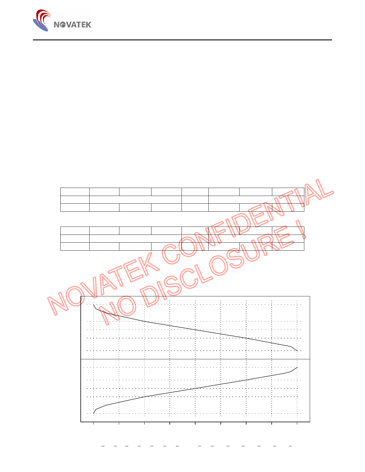 NT39411 diode, scr