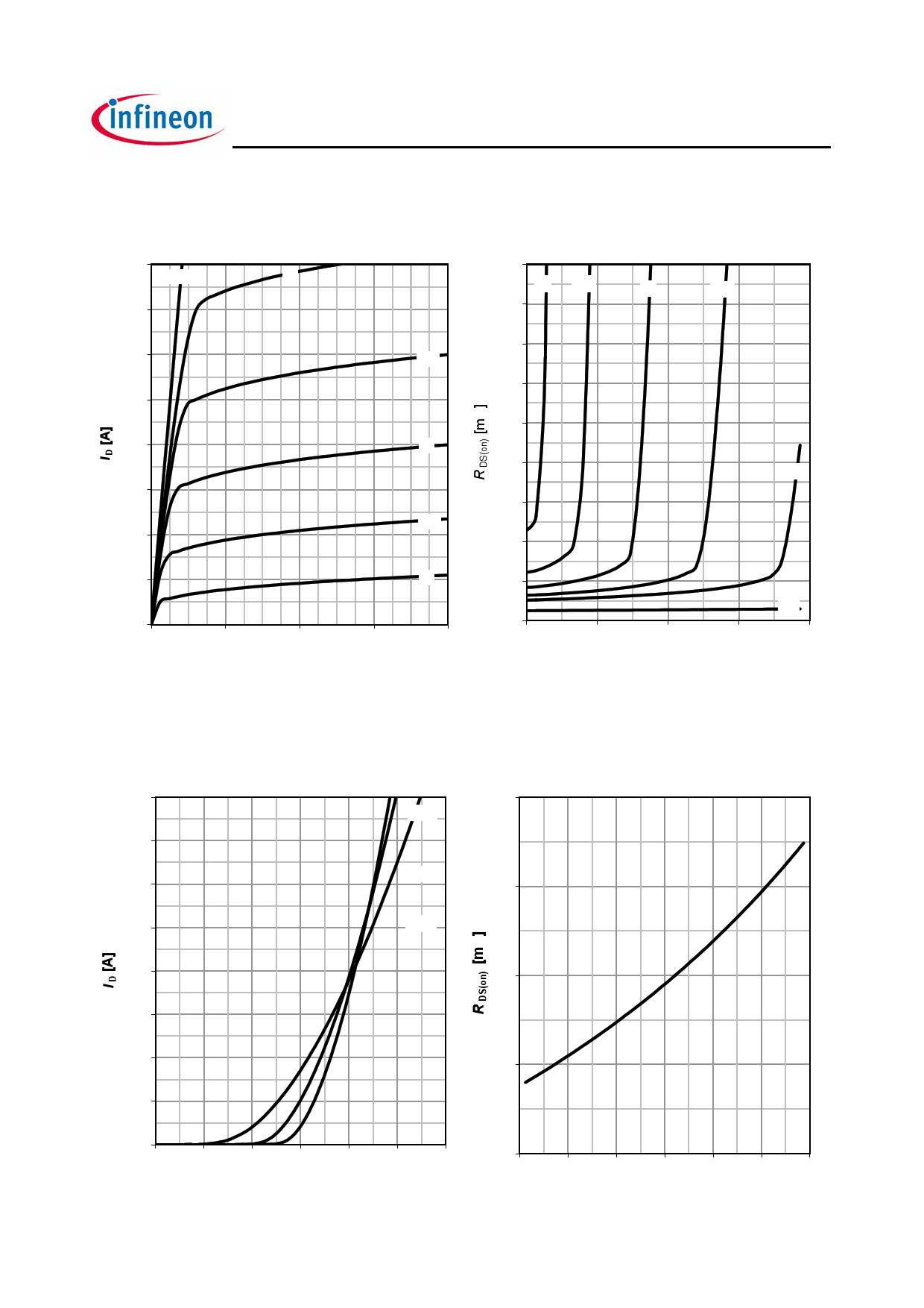 IPP80N04S3-03 pdf
