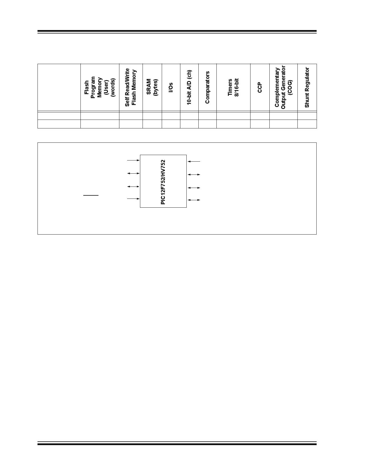 PIC12HV752 pdf, 반도체, 판매, 대치품