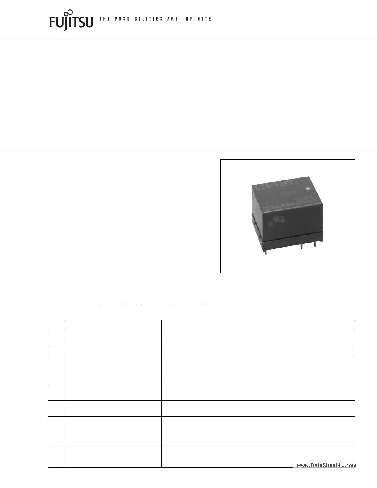 LZG دیتاشیت PDF
