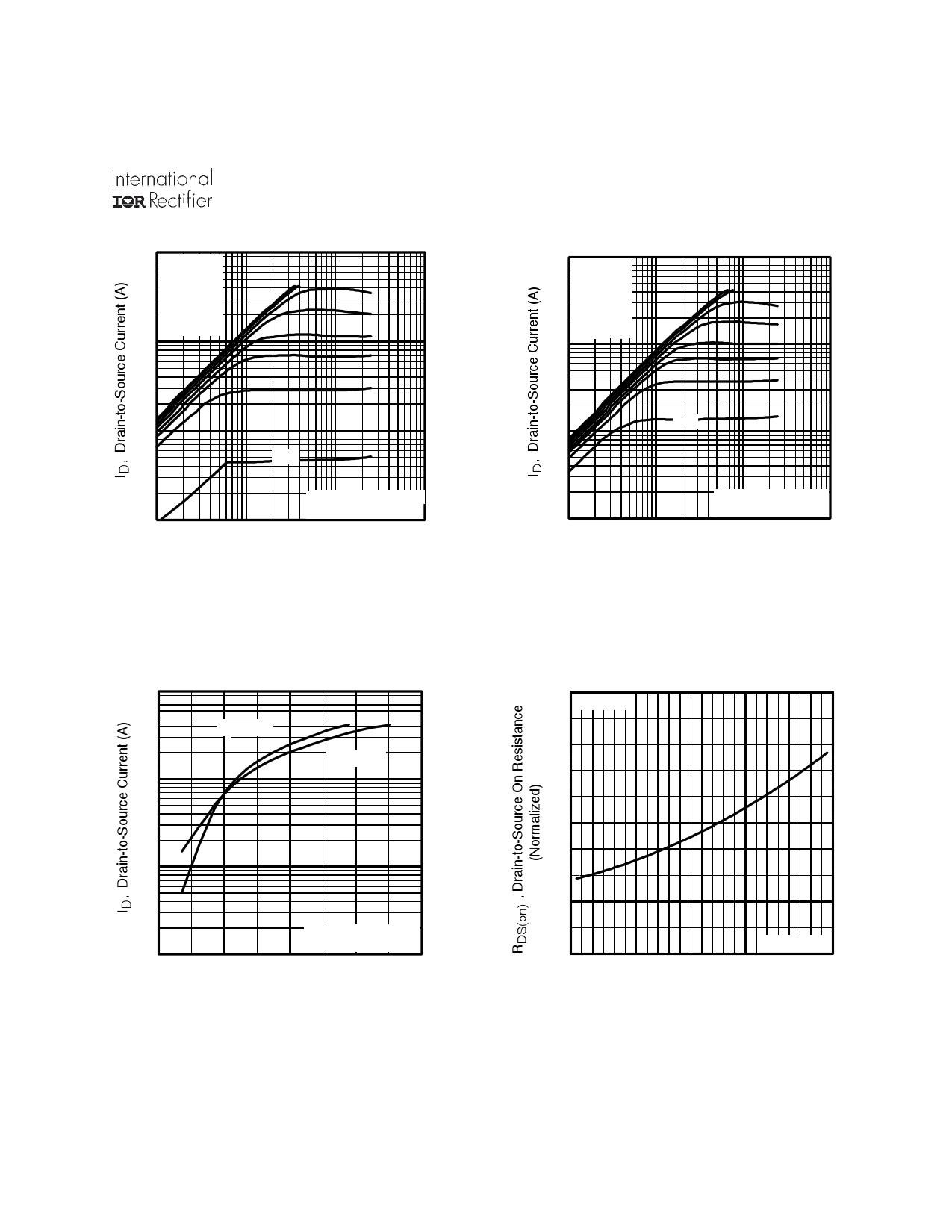 IRL1104PbF pdf, ピン配列