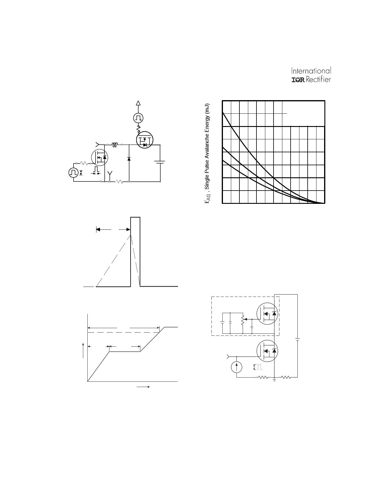 IRL1104PbF 電子部品, 半導体